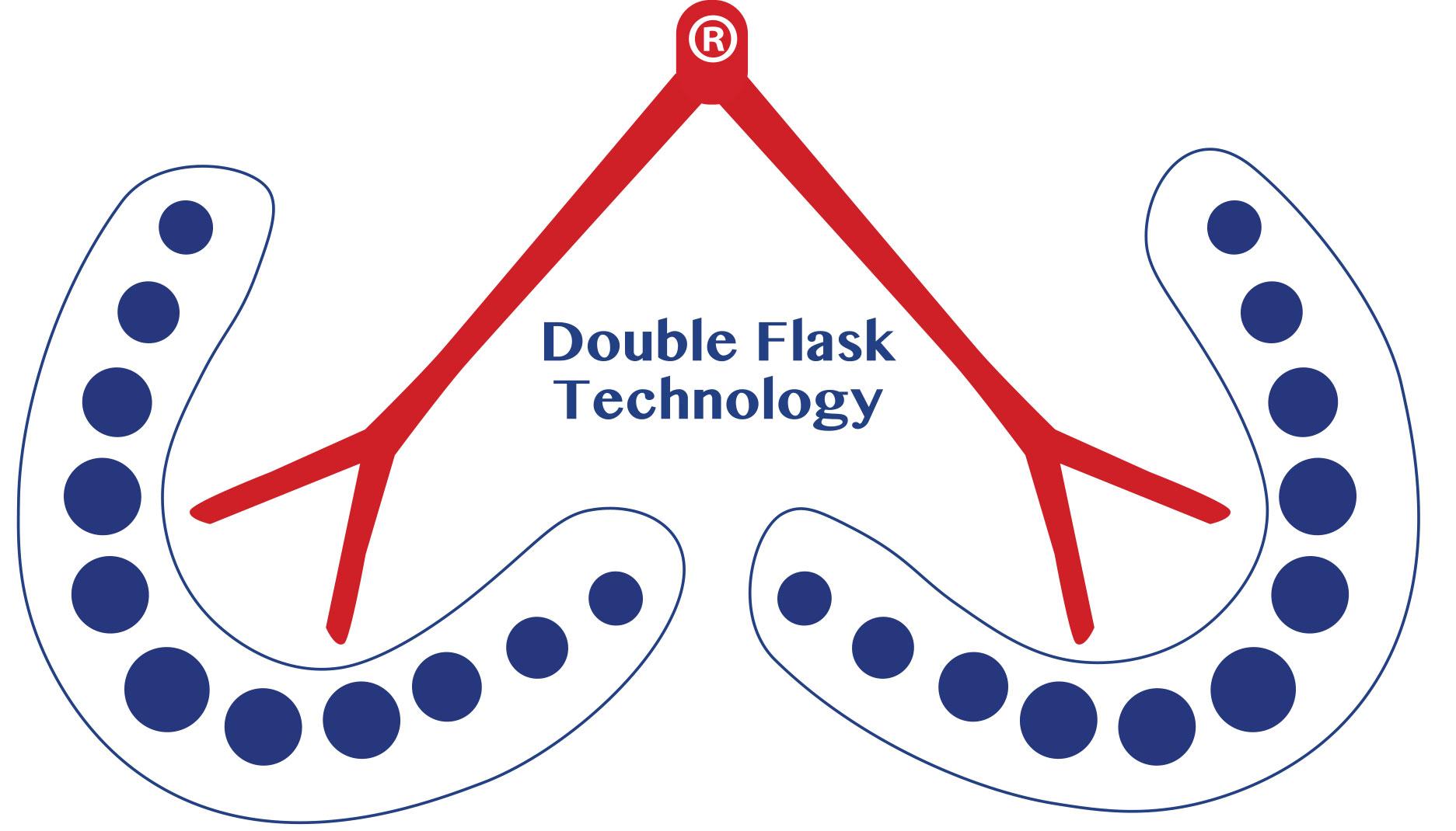 Double Flask technology - Offerte sistema